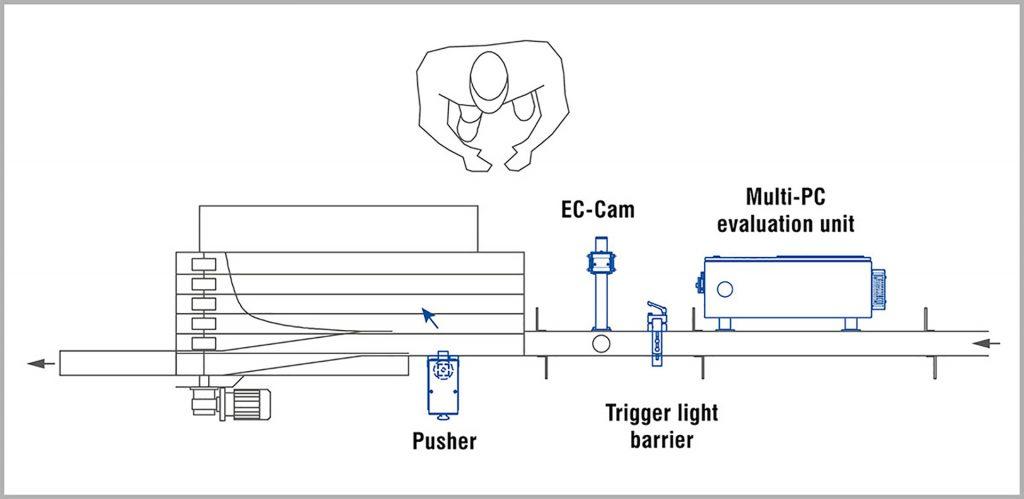 ec-cam-example
